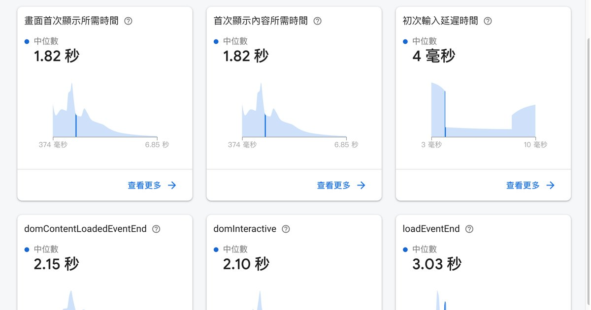 Firebase Performance使用筆記