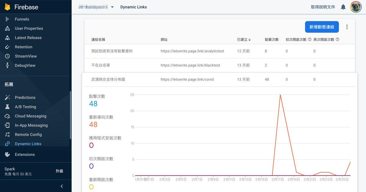 Firebase Dynamic Links 從後台建立縮網址