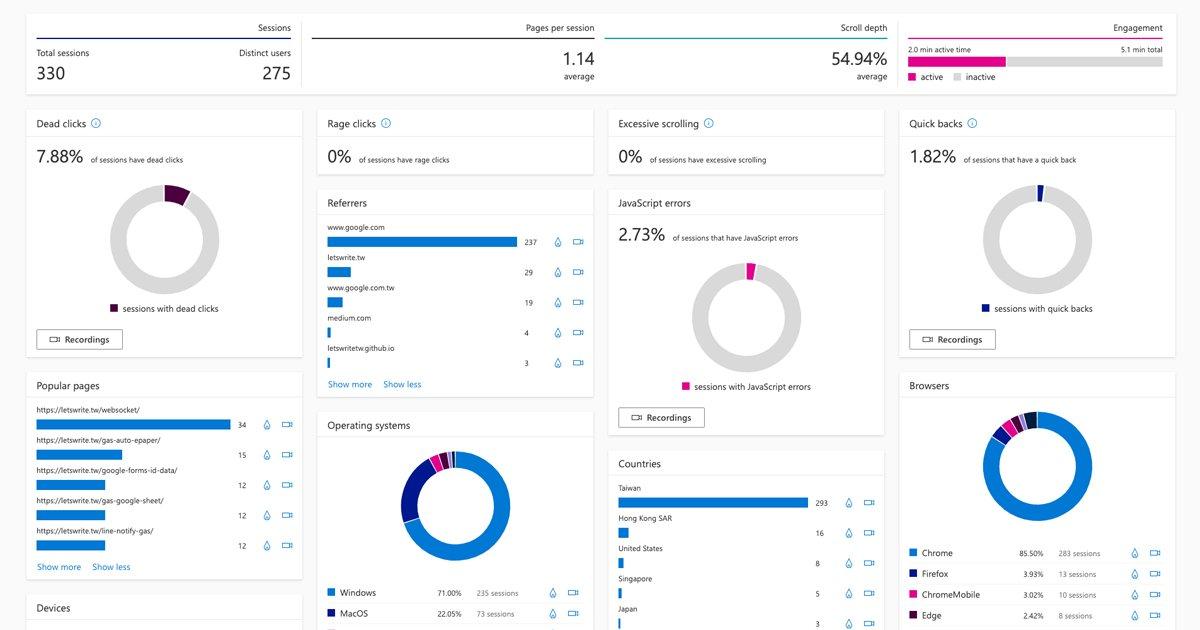 用 Microsoft Clarity 網站分析工具,觀察使用者行為